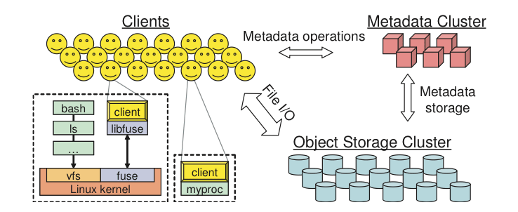 OpenStack Docs: Configuration Reference 0 9 documentation